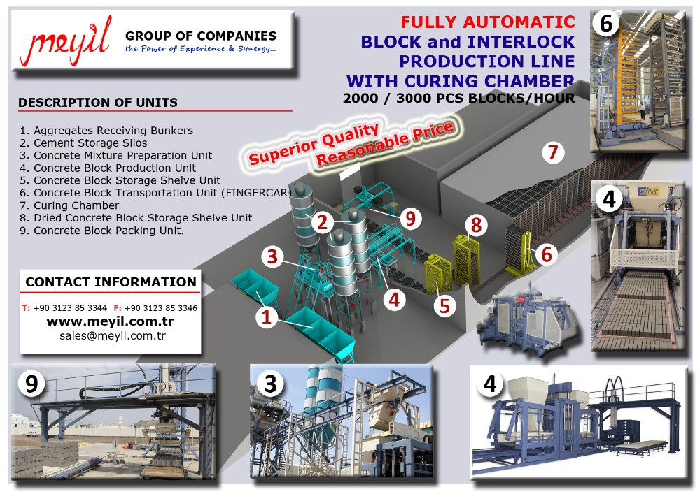 Concrete Block Making Machines & Equipment
