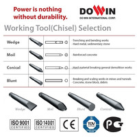 Korea Hydraulic breaker chisels, rods or tools