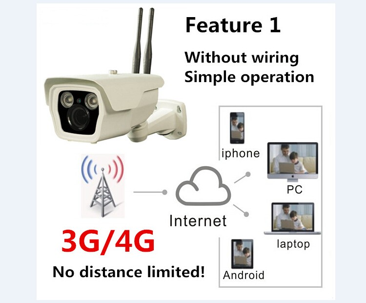 New Product 1.0MP 720P Night Vision Waterproof 4g wireless ip camera
