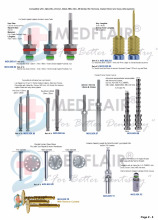 Dental Hand Hex Driver For Alpha Bio, Zimmer, Nobel, MIS, Adin, AB Dental, Bio Horizons, Implant Direct and many other systems