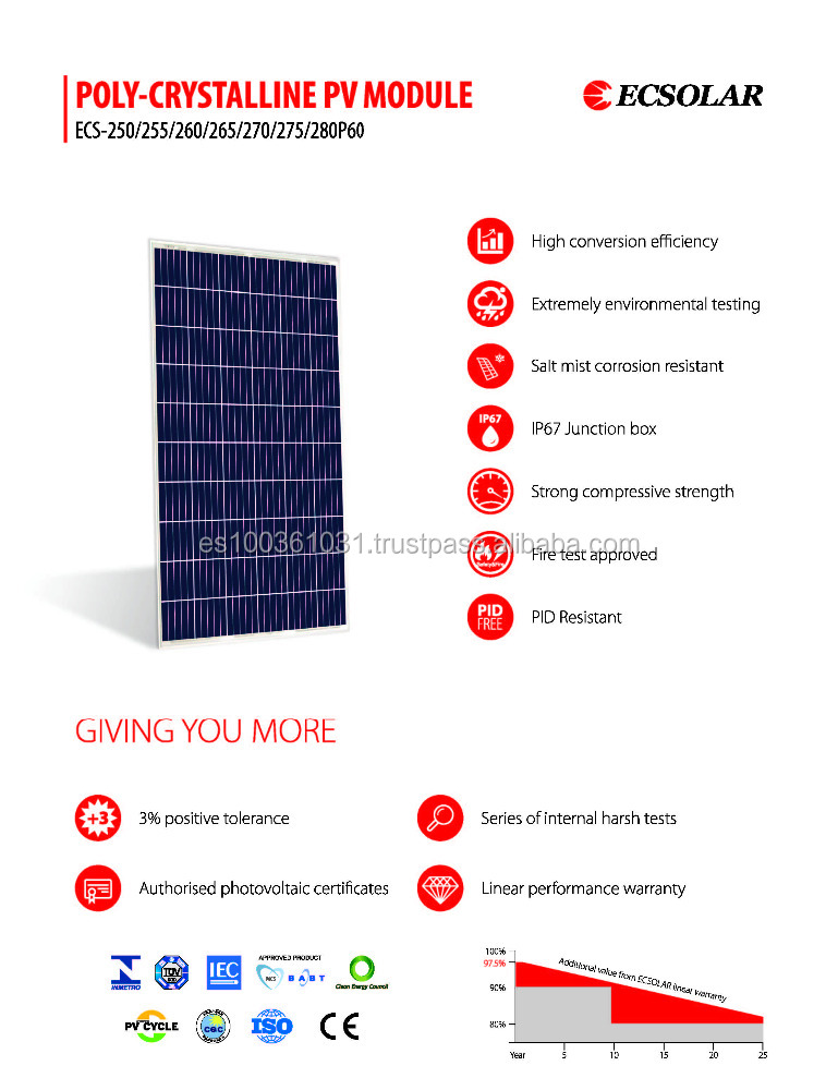 Solar panel 250w Polycrystalline 60 cells high quality ECSolar
