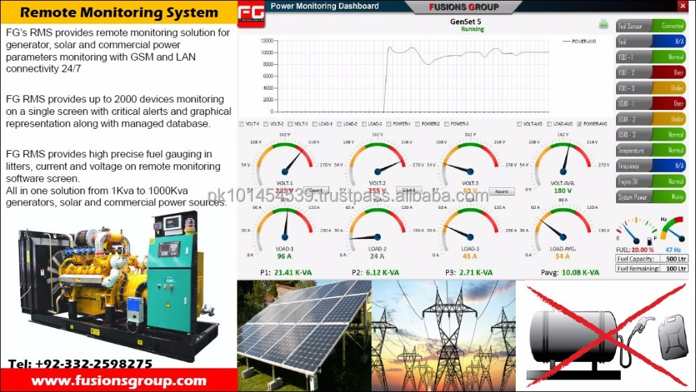 Remote Monitoring system for Generator and Solar