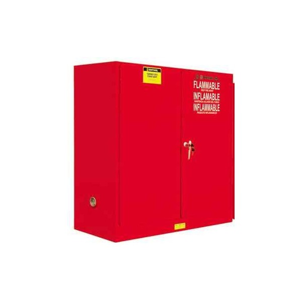 Cabinets-Thermsafe Safety Cabinet
