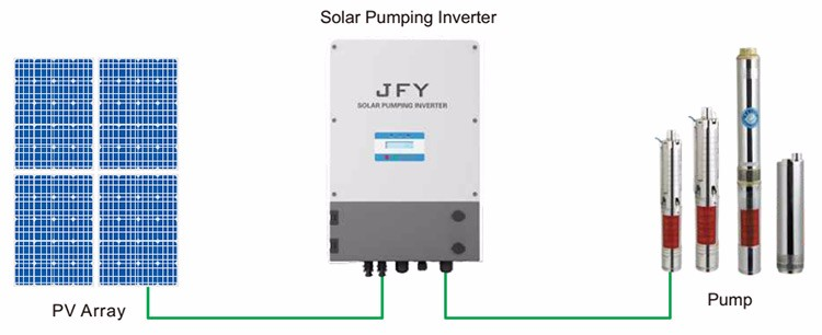 HOT PV support three phase solar water pump inverter 400W