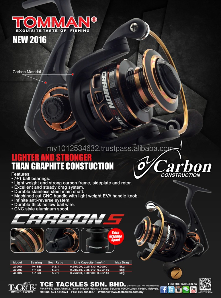 Tomman Spinning Reel - Carbon S
