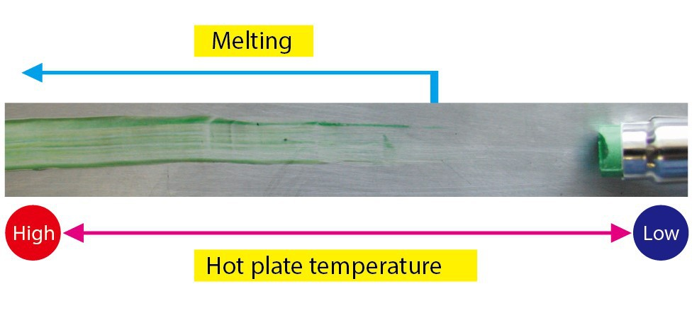 Thermo melting temperature indicator/Thermocrayon/Temp from 40 to 1070 deg.C