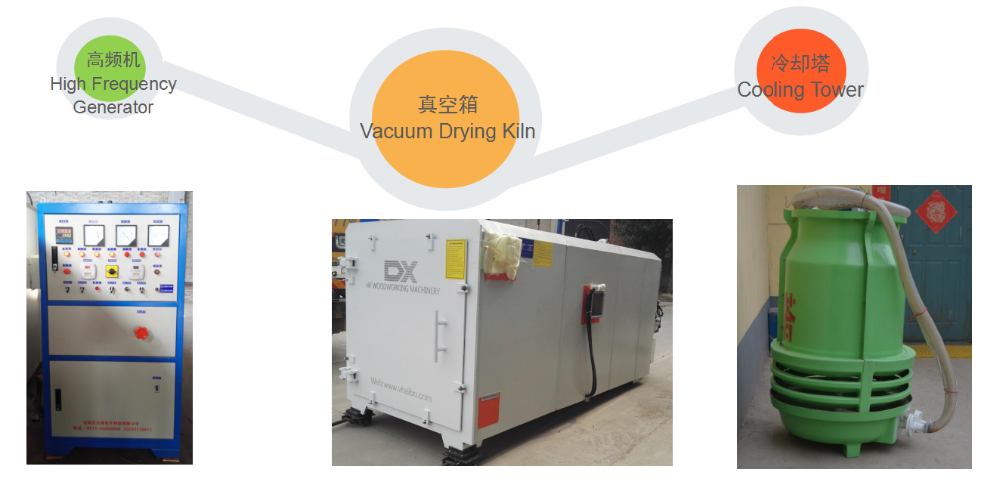 China manufacturer automatic HF vacuum wood drying machine