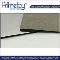 Laminate Flooring Underlay | Your Floors with best acoustic solution