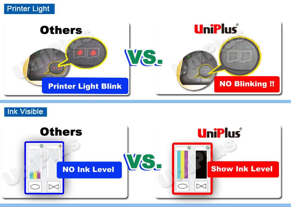 UniPlus-Printer-Light,Visible