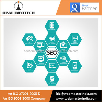 Search Engine Optimization Package Price As Per Nature Of Business