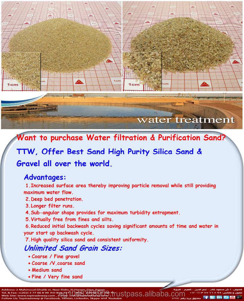 Water Treatment Sand Filter Swimming Pool Filtration