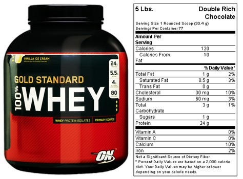How to use gold standard whey protein