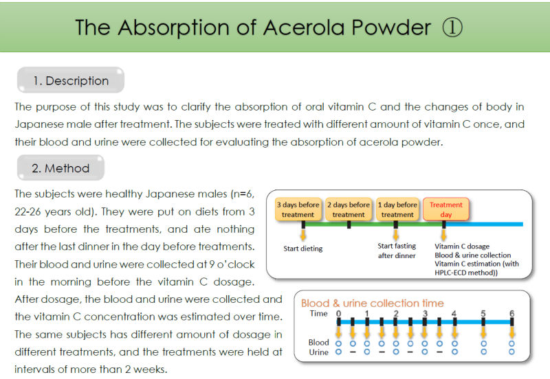 Japanese Acerola Powder For Health Foods For Antioxidation, Enhancing Collagen Production, Whitening