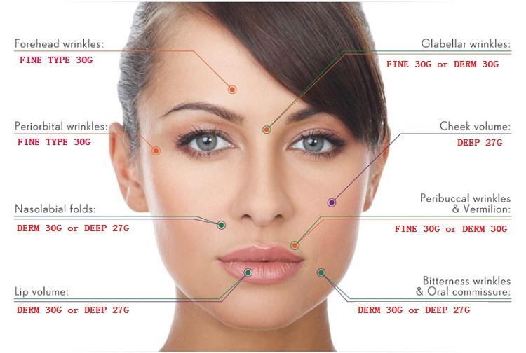 breast enlargement injectable hyaluronic acid dermal filler 10ml syringe