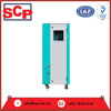 SCP INDUSTRIAL AIR-COOLED WATER CHILLER