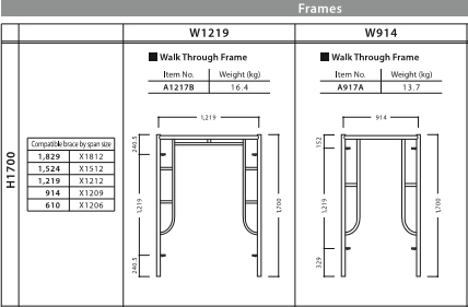 Frame Scaffold Componets