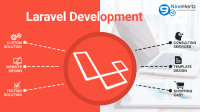 Laravel Web Application Development Services