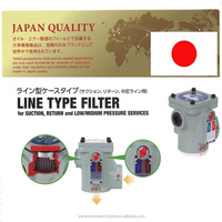Durable filter material TAIKO FILTER made in Japan contribute from Japan