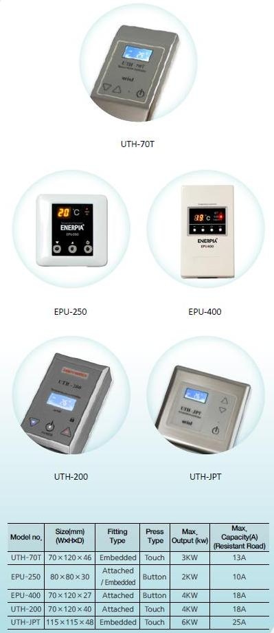 Thermostat Series