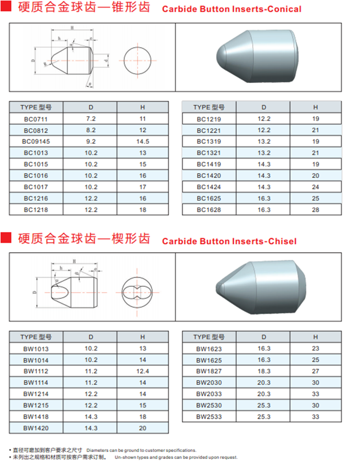 Factory direct sales cemented tungsten carbide stone chisel