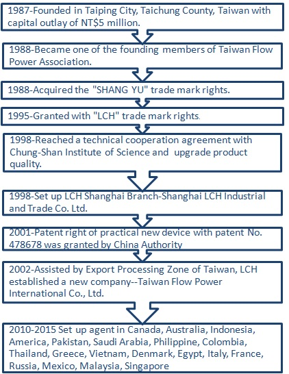 company history.jpg