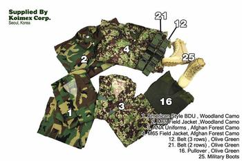 Military Package Supplies