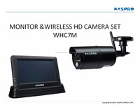Easy to use and High quality monitoring system at reasonable prices , max 4 cams are installed