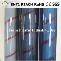 packaging materials Shrink Film Type pvc transparent film