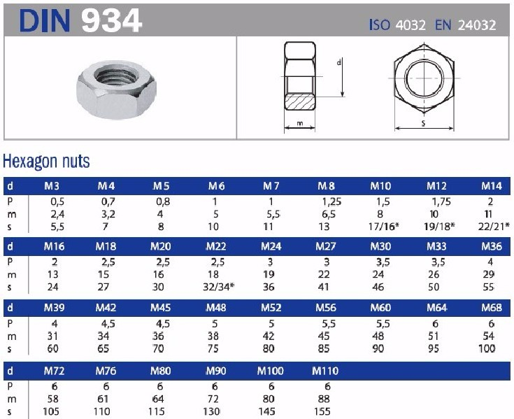 Pictures Of Nuts And Bolts >> Cheapest Din 934 Hex Nut - Buy Hex Nut,Din 934 Hex Nut,Cheapest Din 934 Hex Nut Product on ...