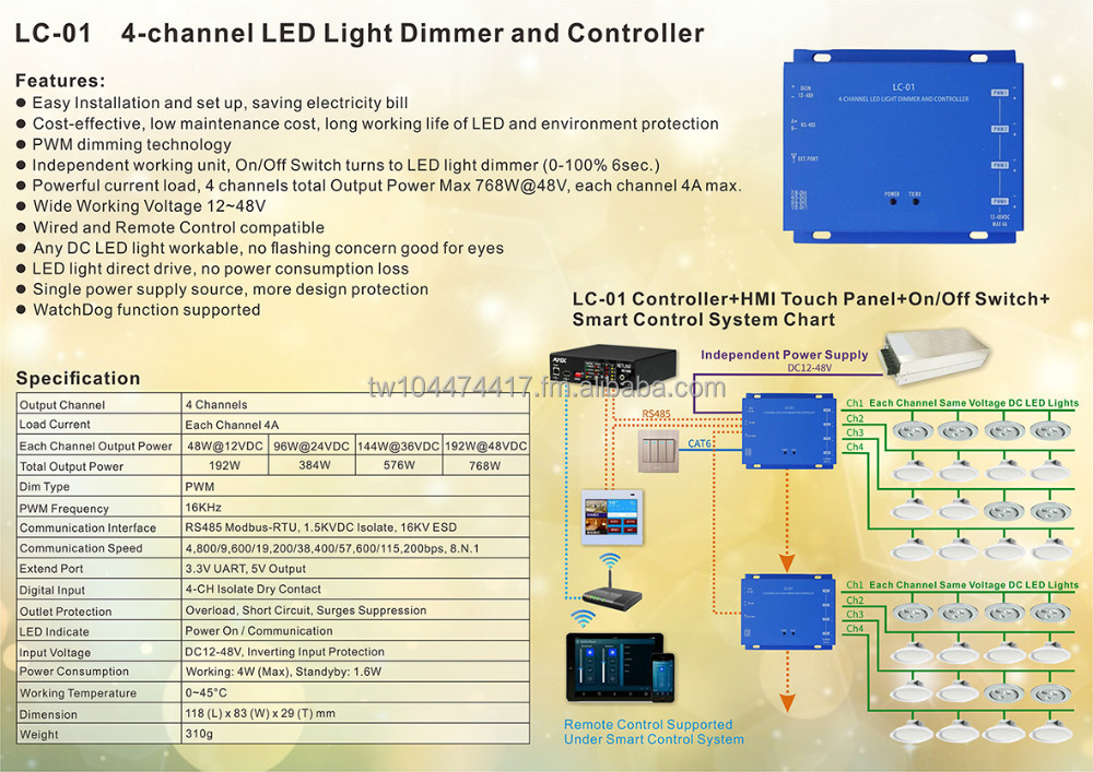 4-channel LED LIght Dimmer and Controller