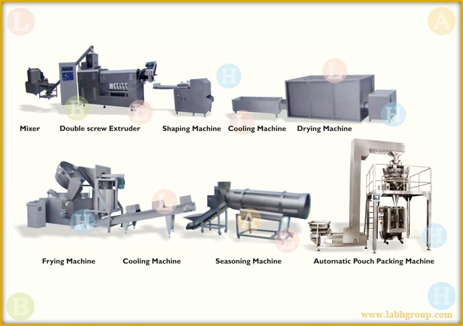 Extruded Fried Snacks Pellet Production line machines equipment