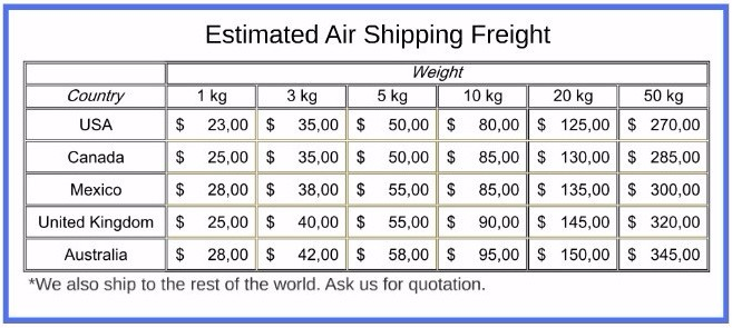 Estimated Air Shipping Freight.jpg