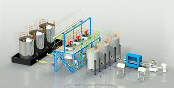 Machine for making lubricants