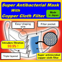 Antibacterial mask with copper cloth filter for hay chopper operation