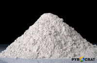 Tire Pyrolysis Catalyst