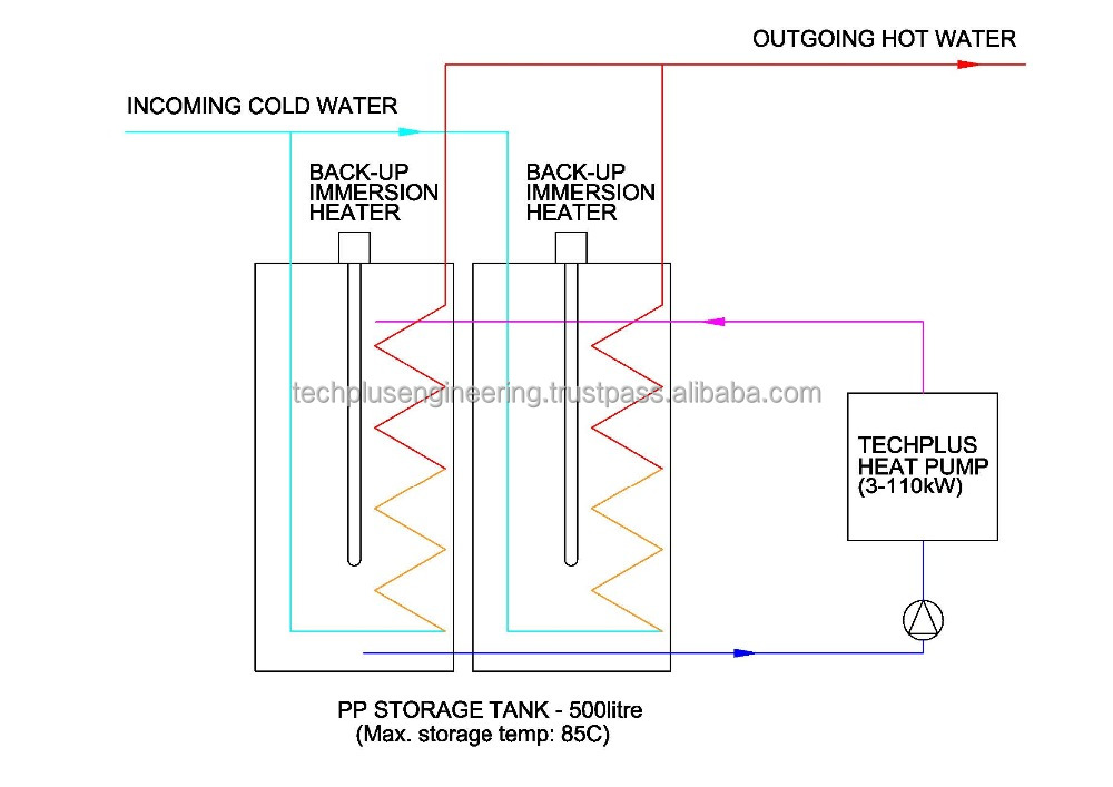 Energy Saving Modular Commercial Hot Water System Malaysia Solar ...