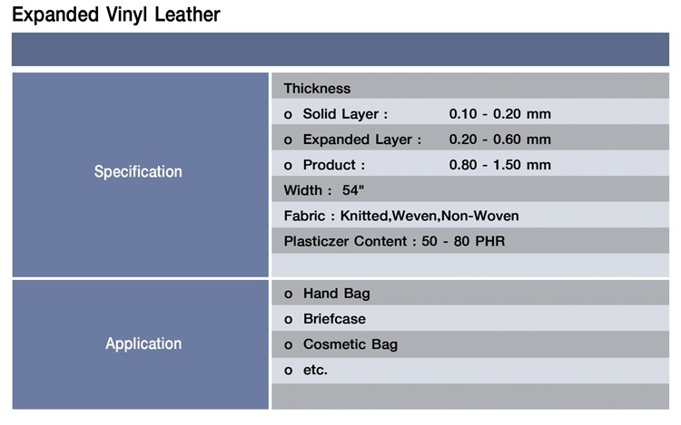PVC ARTIFICIAL LEATHER For Fashion