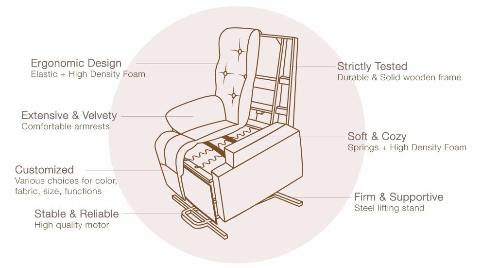 source home furniture back massage vibrator electric lift so