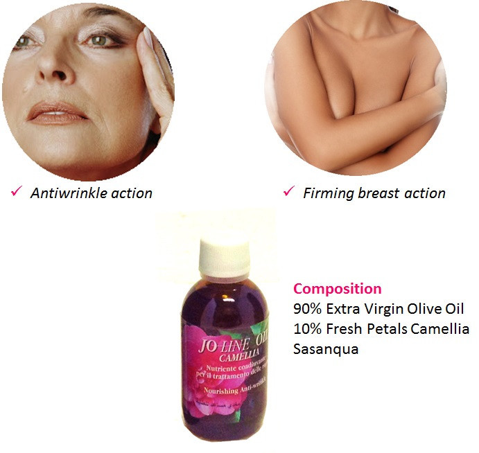 Organic cosmetics for breast enhancement breast form