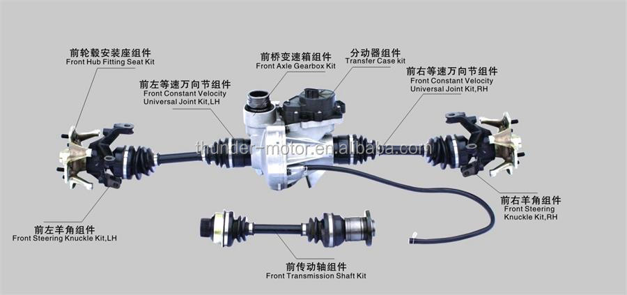 4x4 Front Axle Assembly : Atv front axle assembly used on hisun hs