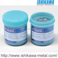 Good wettability and Excellent storage stability solder paste for electric home appliances