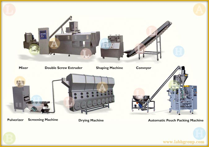 Bread Crumb production line machines equipment