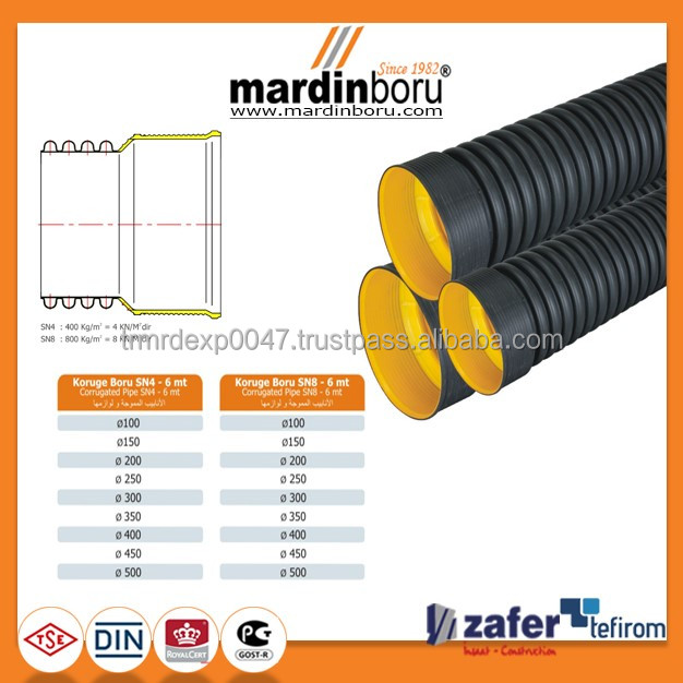 HDPE CORRUGATED AND DRAINAGE PIPE AND FITTINGS