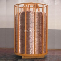 ELECTROTECHNICAL ROUND COPPER WIRE
