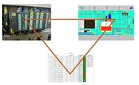 Software for Adhesive Manufacturing