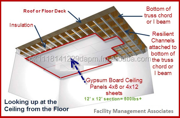 Gypsum Board Ceiling 4x8 & 2x2