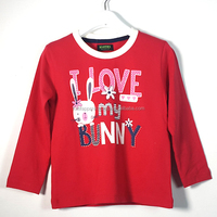Children Clothes Manufacturer Children Clothing Manufacturer