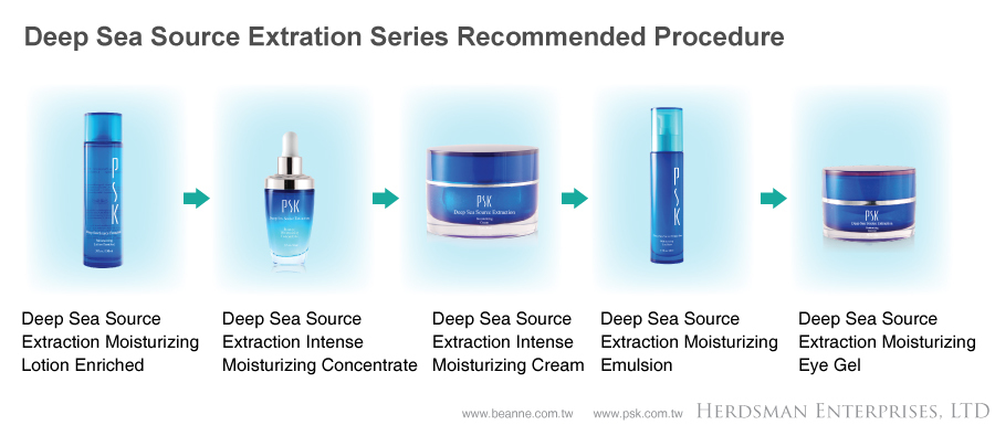 7P2203 OEM High performance and High quality best skincare serum products for face