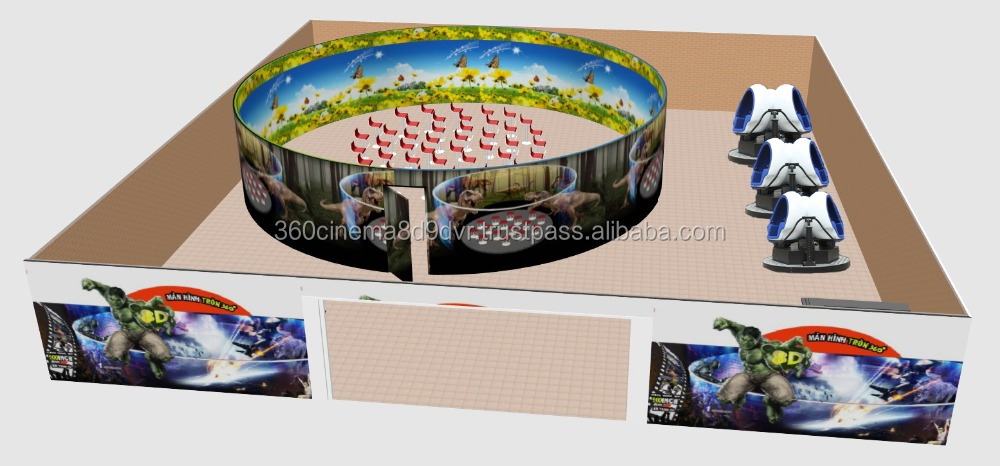 8D cinema with 360 screen your revenue will be minimum 2400$/ hour