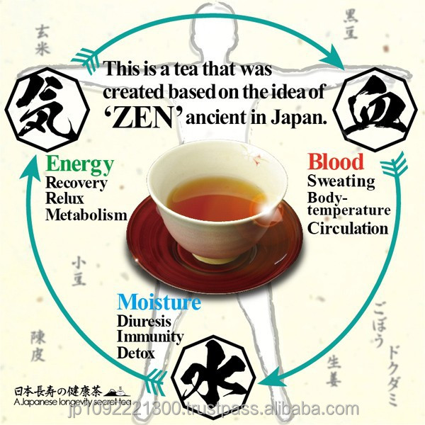 The Zen tea which was made with prescription based on teaching of the Chinese medicine